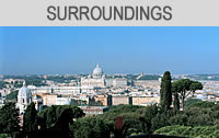 Surroundings of Rome